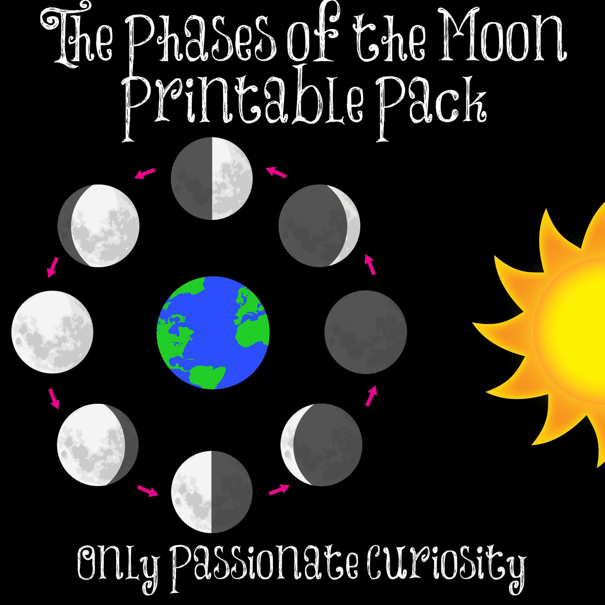 Moon Phase Printable Pack Only Passionate Curiosity