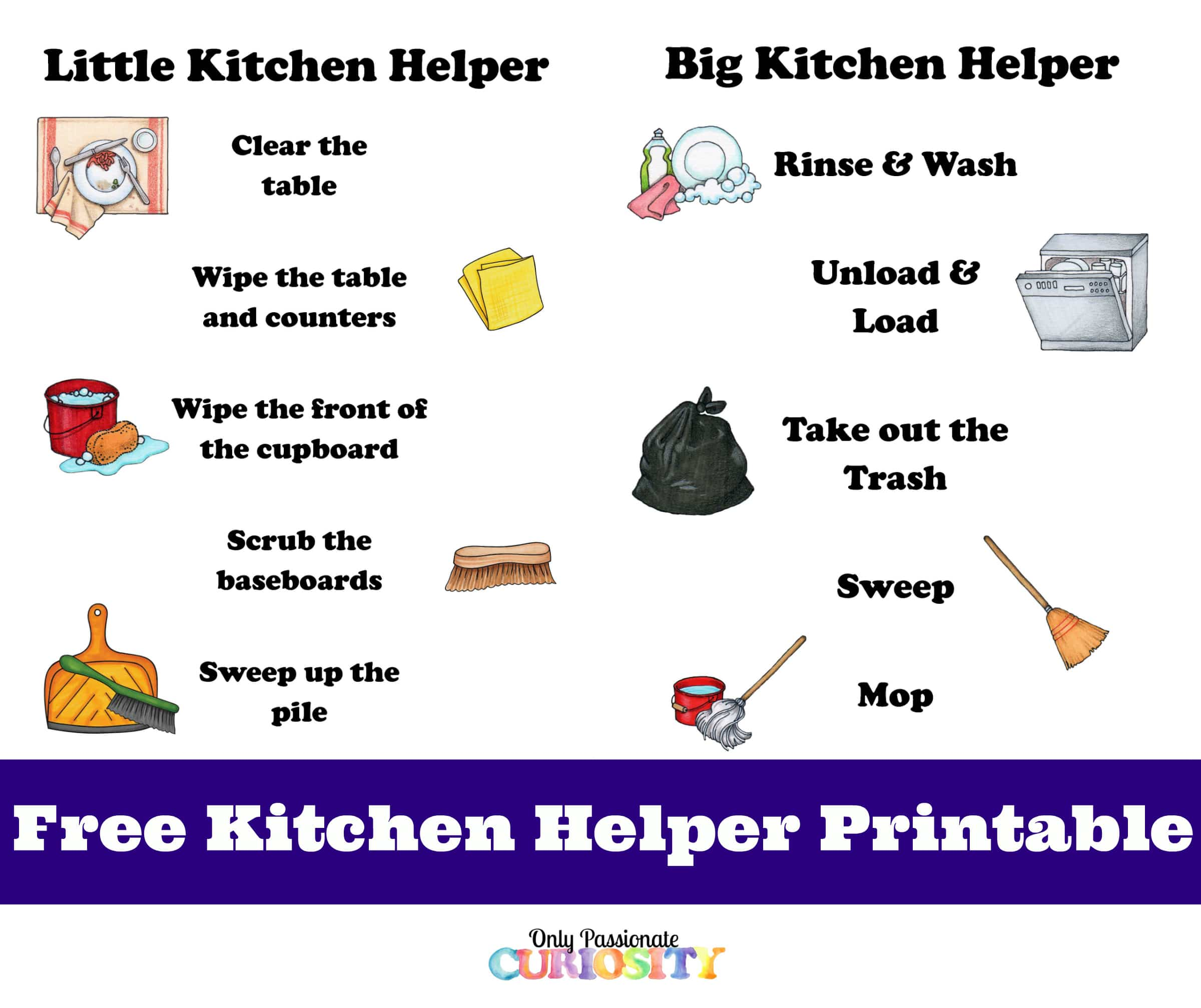 Kitchen Helper Printables Only Passionate Curiosity
